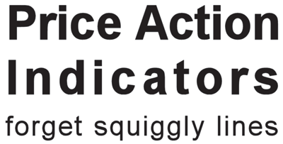 Price Action Indicators (logo)